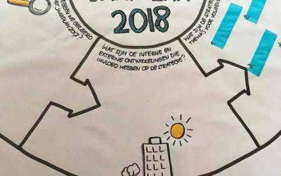 Basis voor het jaarplan leggen