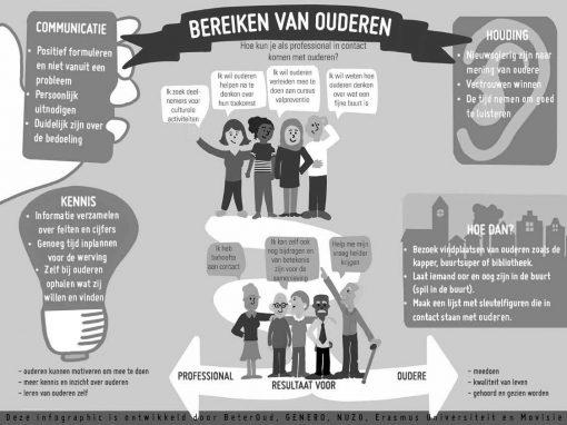 Infographic voor Beter Oud van Movisie