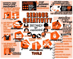 Creativiteit kan je leren