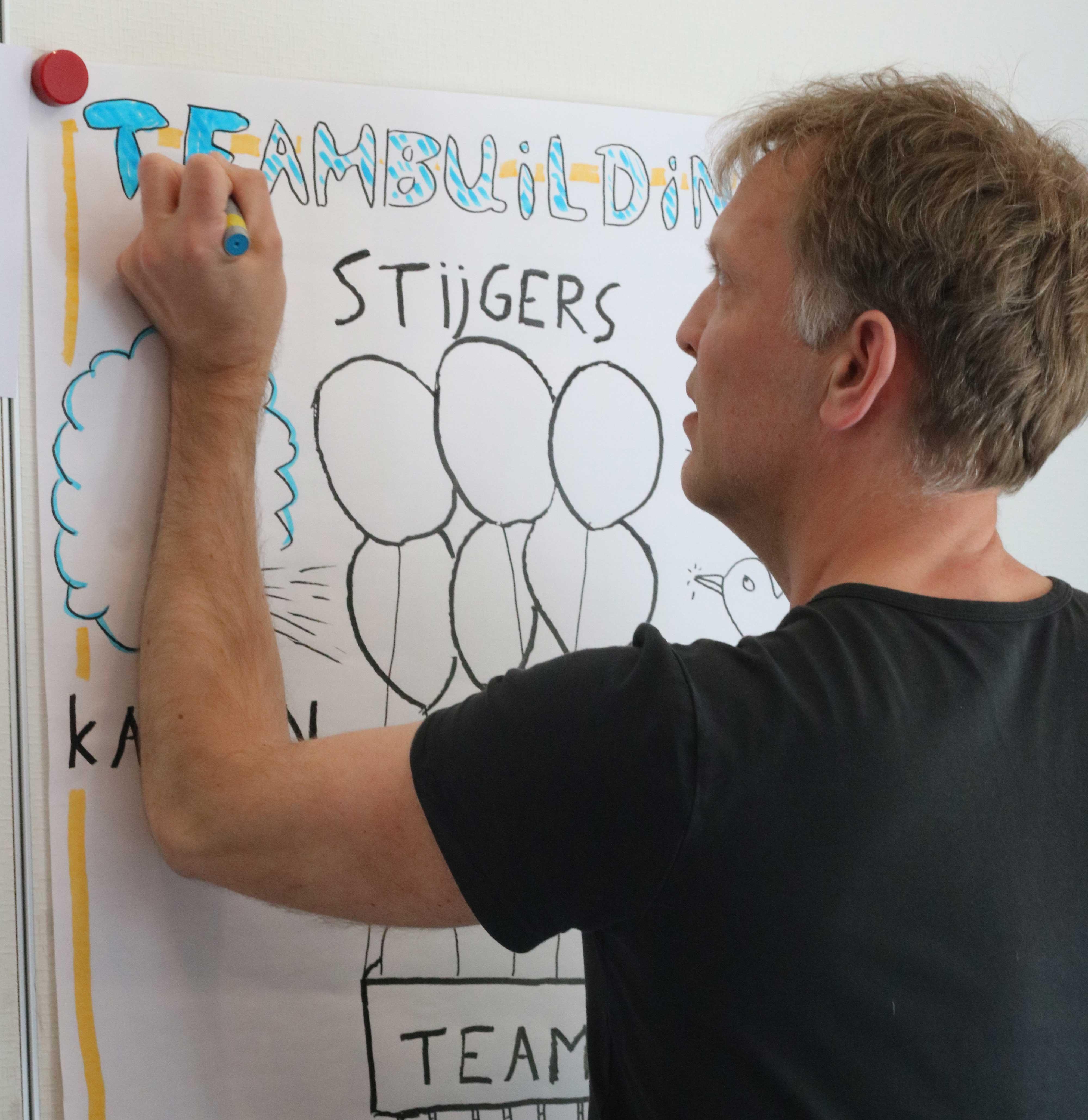 Training zakelijk tekenen