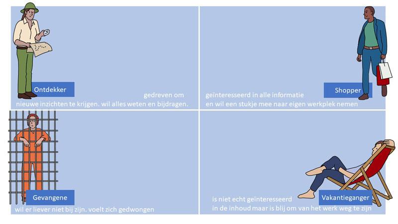 Leukste-check-in-werkvormen-voor-een-digitaal-overleg-2