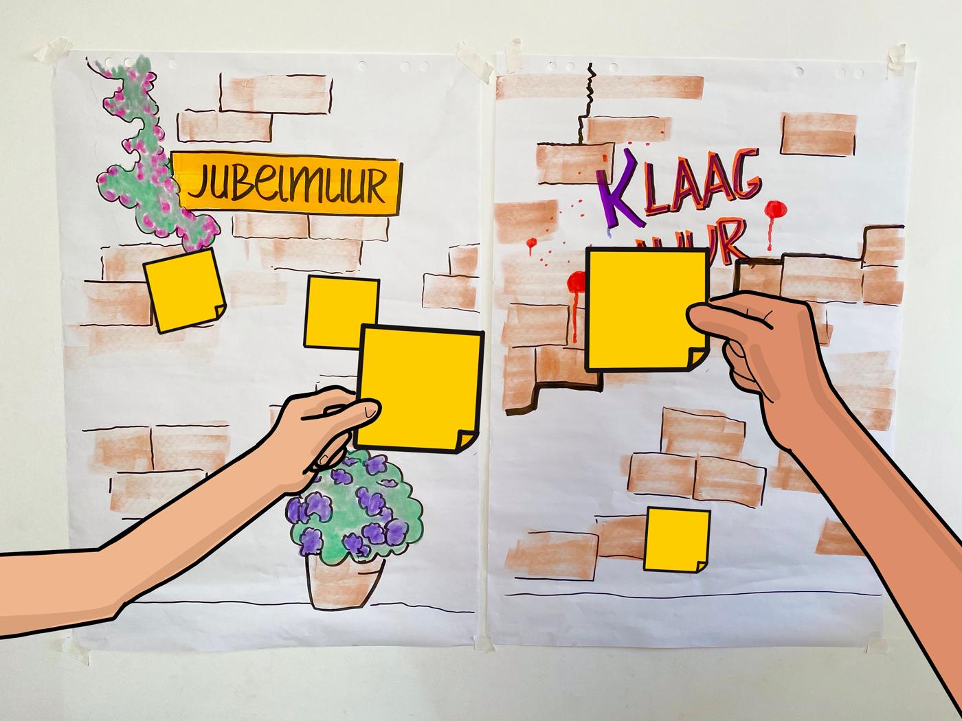 Brainstormen met de Klaag en jubel muur